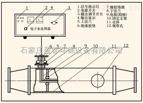 电路 电路图 电子 原理图 500_360