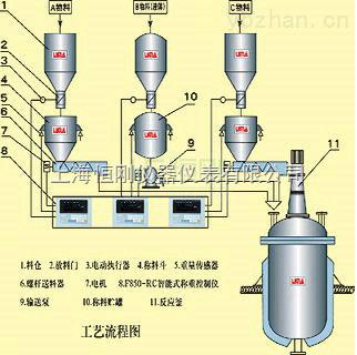 MK-苏州防爆500kg称重传感器