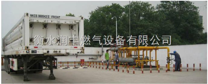 润丰CNG减压站设备