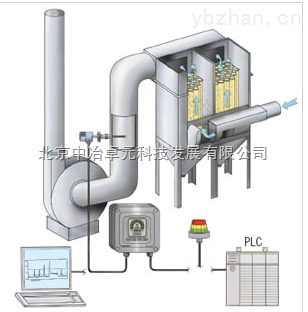 FDS500颗粒泄漏在线监测仪(固体含量在线监测仪)