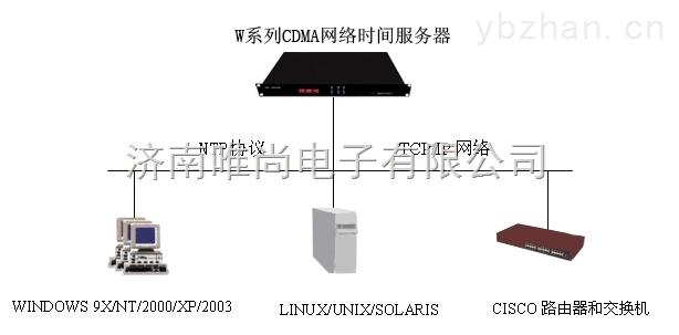 济南CDMA同步时钟|CDMA校时服务器