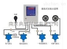 BF80-固定式氯氣檢測儀