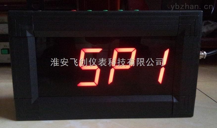 大屏显示仪(电流监控)