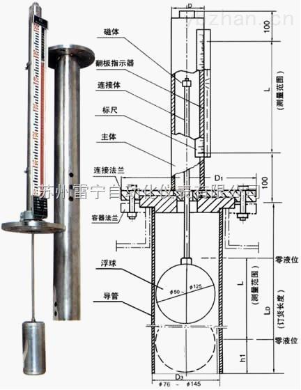 顶装式磁浮子液位计/顶装式防爆磁翻板液位计