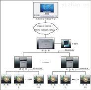 青岛海宏达GPRS远程抄表系统