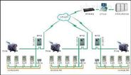 青岛奥博GPRS远程抄表系统