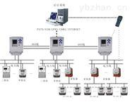 供应AOBO-GPRS数字通讯远程抄表系统