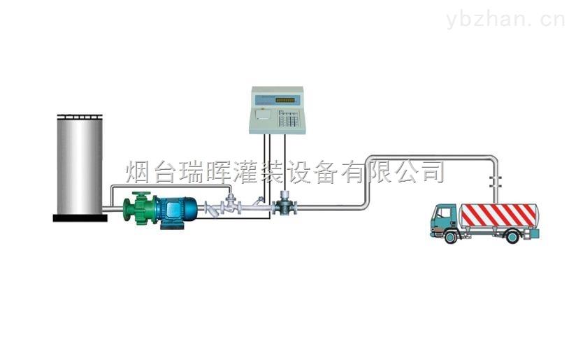 化工液体自动化装车计量设备