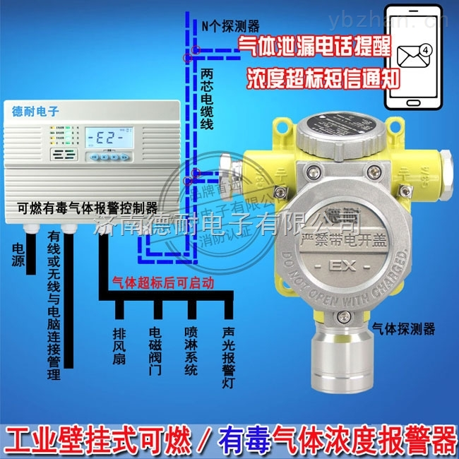 壁挂式气体报警控制器,气体报警器价格