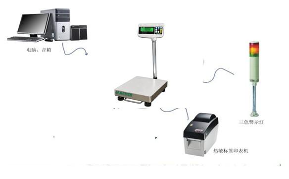 电子秤rs232串口的广泛应用