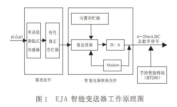 eja118w选型接线图
