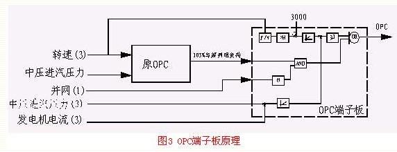 电路 电路图 电子 原理图 572_220