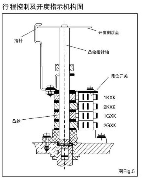 lq阀门执行机构_泵阀仪表_执行机构_电动执行机构_库