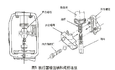 直行程阀门电动执行器