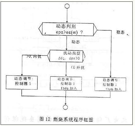 自动门电路电框图