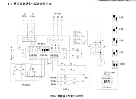 dzw多回转阀门电动装置 > dzw20-18t智能调节型电装  电动球阀 lq阀门