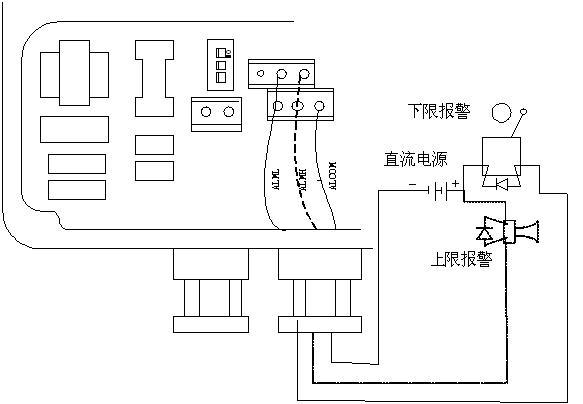 在同样的流量下,脉冲当量小,则输出脉冲的频率高,累计流量误差小。仪表最高能输出100cp/s的脉冲。一般机械式工业废水计数器最高频率可达25次/秒。 5.3.16 脉冲宽度时间 脉冲输出可在4~400ms之间选择,高频时自动转换为方波。  5.3.17 频率输出范围 仪表频率输出范围对应于流量测量上限,即百分比流量的100%。频率输出上限值可在1~5000Hz范围内任意设置。 5.