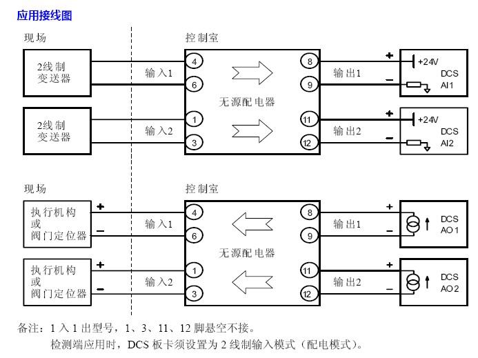 功能 本产品可用于检测:连接在现场的2 线制变送器和DCS 模拟输入卡(配电模式)之间,隔离2 线制电流信 号;也可用于控制:连接在现场的阀门电位器和DCS 模拟输出卡之间,隔离4 线制电流信号。产品工作能 量来自信号回路,不需要独立的工作电源。可选1 入1 出、2 入2 出。