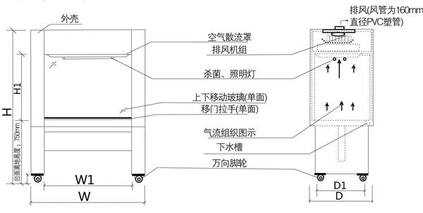 sw-tfg-18结构示意图