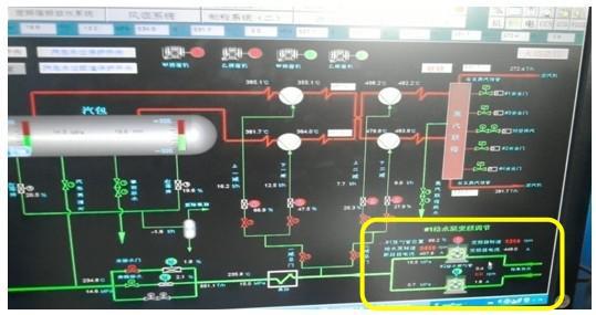 5mw级高压变频器在大唐华银耒阳电厂210mw机组给水系统中的应用