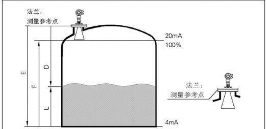 220v晶体管液位计电路图