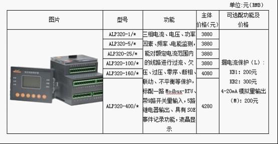 注:1、100A以下标配小型专用电流互感器监测模块,100A以上标配外置电流互感器; 2、电流规格1A、5A可选用KB1或KB2(一次侧电流100A以下采用KB1,100A以下采用KB2),25A、100A选用KB1, 160A、400A选用KB2。品质保证SOE事件记录功能低压线路保护装置