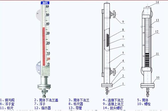 消防水箱液位计-江苏奥科仪表有限公司