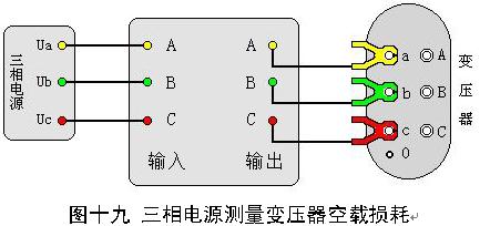 短路试验:将变压器低压大电流侧人工短联接,从电压高的一侧线圈的