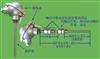 WRNK2-221、WRNK2-231、WRNK2-222、WRNK2-232 WRNK2固定卡套螺